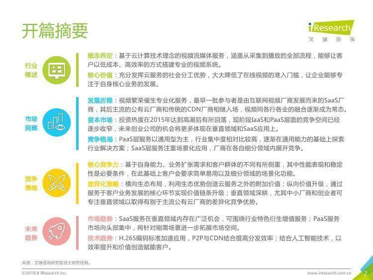 艾瑞咨询:2018年中国视频云服务行业研究报告