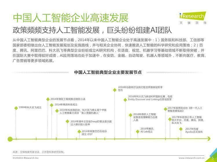 艾瑞咨询:2018年中国AI+营销应用落地研究报告