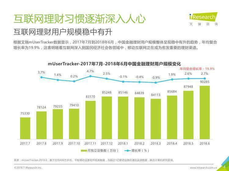 艾瑞咨询:2018年中国互联网黄金行业及用户研究报告