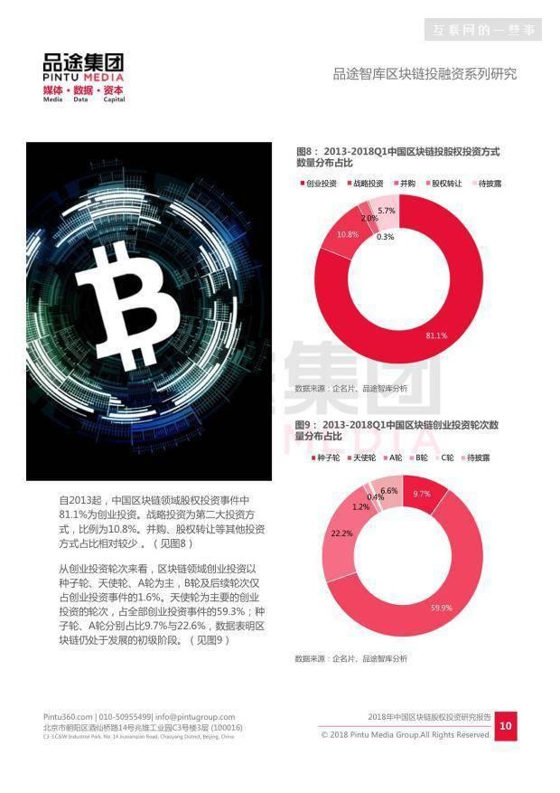 品途智库:2018年中国区块链股权投资研究报告