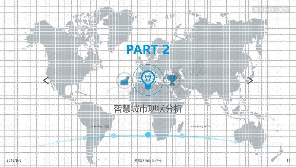 易观:《智慧城市数字化发展专题分析2018》的专题报告(附下载)