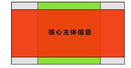 微信又有逆天改版,这次又要注意什么?(附头图制作新解)