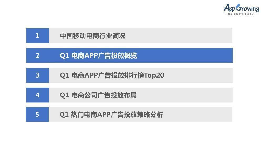 有米科技:2018年Q1电商APP广告投放分析报告