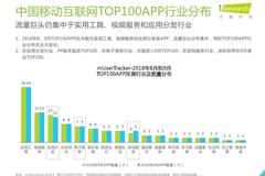 艾瑞咨询:2018年Q3中国互联网流量季度监测报告
