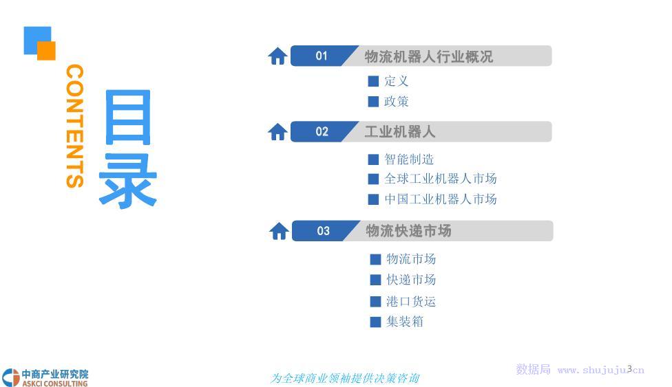 中商文库:2018年中国物流机器人市场发展前景研究报告