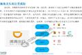 中商文库:2018年中国网约车市场现状及发展前景研究澳门新壕天地
