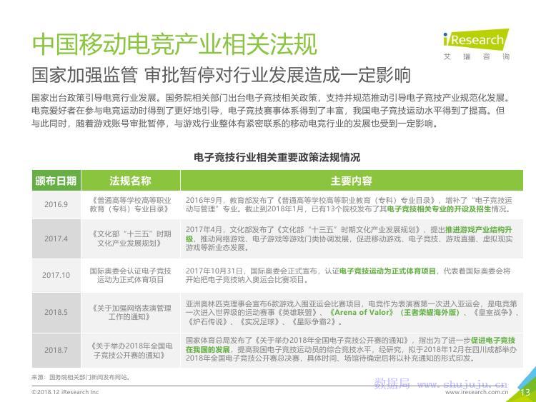 艾瑞咨询:2018年中国移动电竞行业研究报告