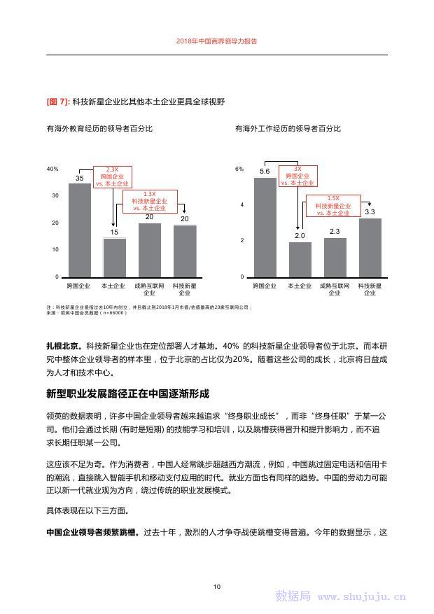 贝恩:2018年中国商界领导力报告
