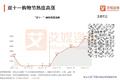 """艾媒报告:2018中国""""双十一""""电商购物节热点监测报告"""