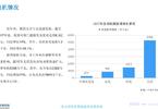中商文库:2018年中国清洁能源行业发展前景研究澳门新壕天地
