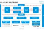 易观:中国移动支付行业专题研究2018