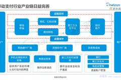 易觀:中國移動支付行業專題研究2018