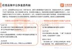 艾媒报告:2018上半年中国在线音频行业动态监测报告