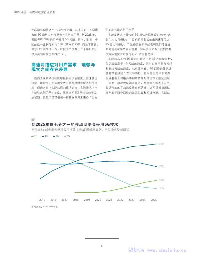 德勤:2019科技、传媒和电信行业预测
