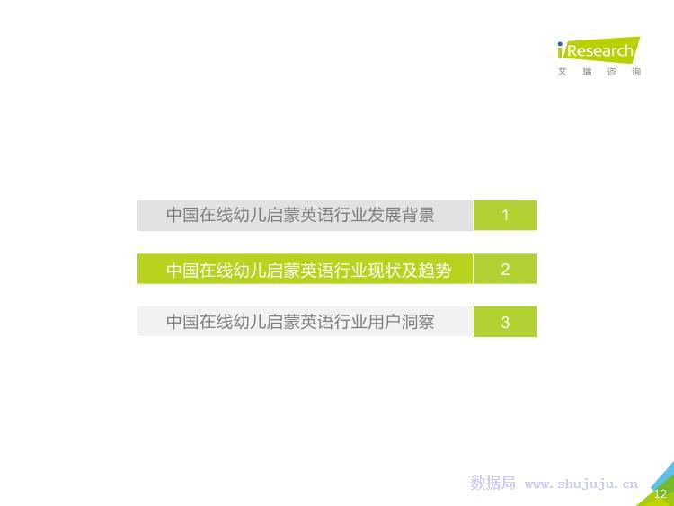艾瑞咨询:中国在线幼儿启蒙英语行业白皮书