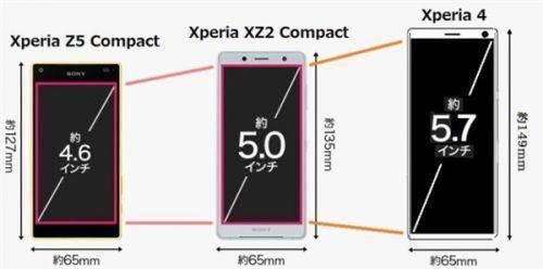 骁龙710加持!索尼5.7寸屏小屏机型Xperia 4曝光