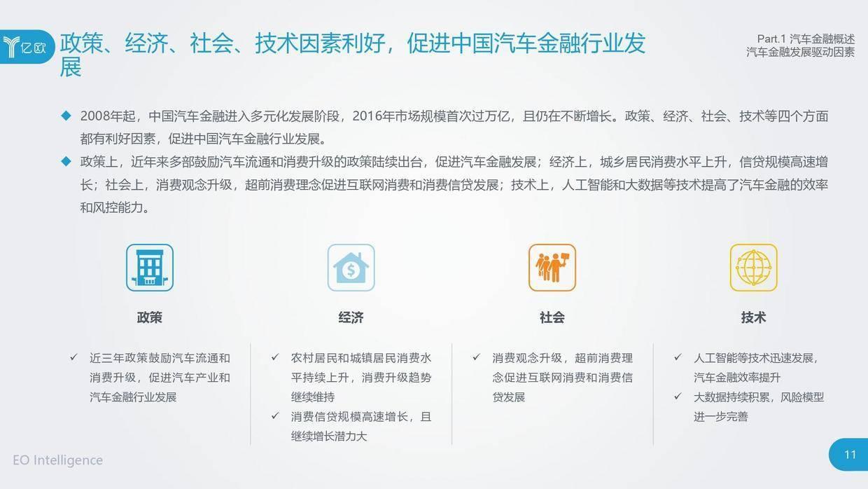 亿欧智库:2019中国汽车金融行业研究报吿