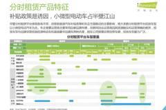 艾瑞咨询:2019年中国分时租赁行业研究报告