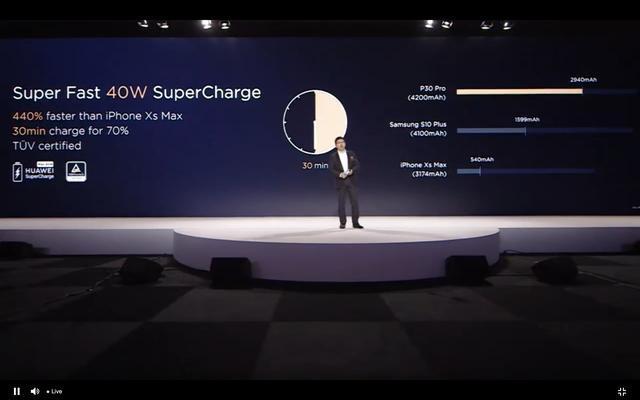 原创              华为P30系列发布,4000万徕卡四摄,50倍变焦加持!