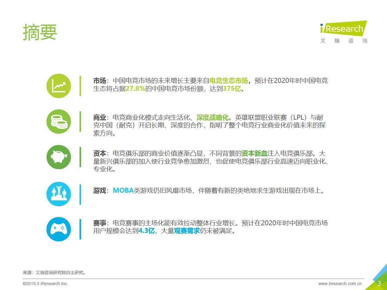 艾瑞咨询:2019年中国电子竞技行业研究报告