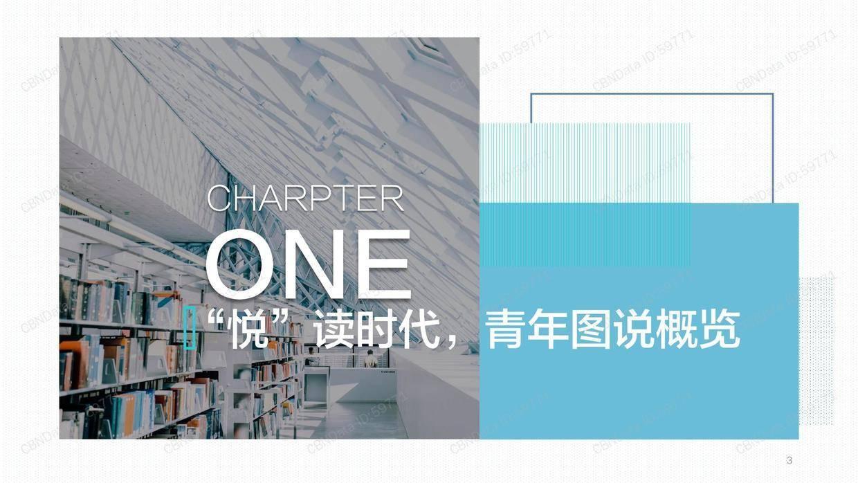 CBNData:2019影视文学IP阅读及消费图鉴