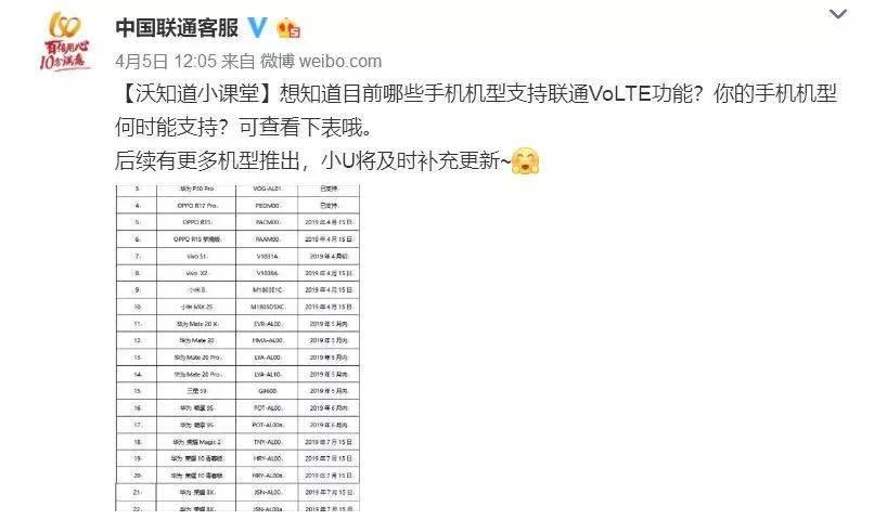 中国联通VoLTE支持机型公布:有你的手机吗?