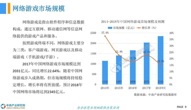 中商文库:2018年中国泛娱乐行业市场前景研究报告
