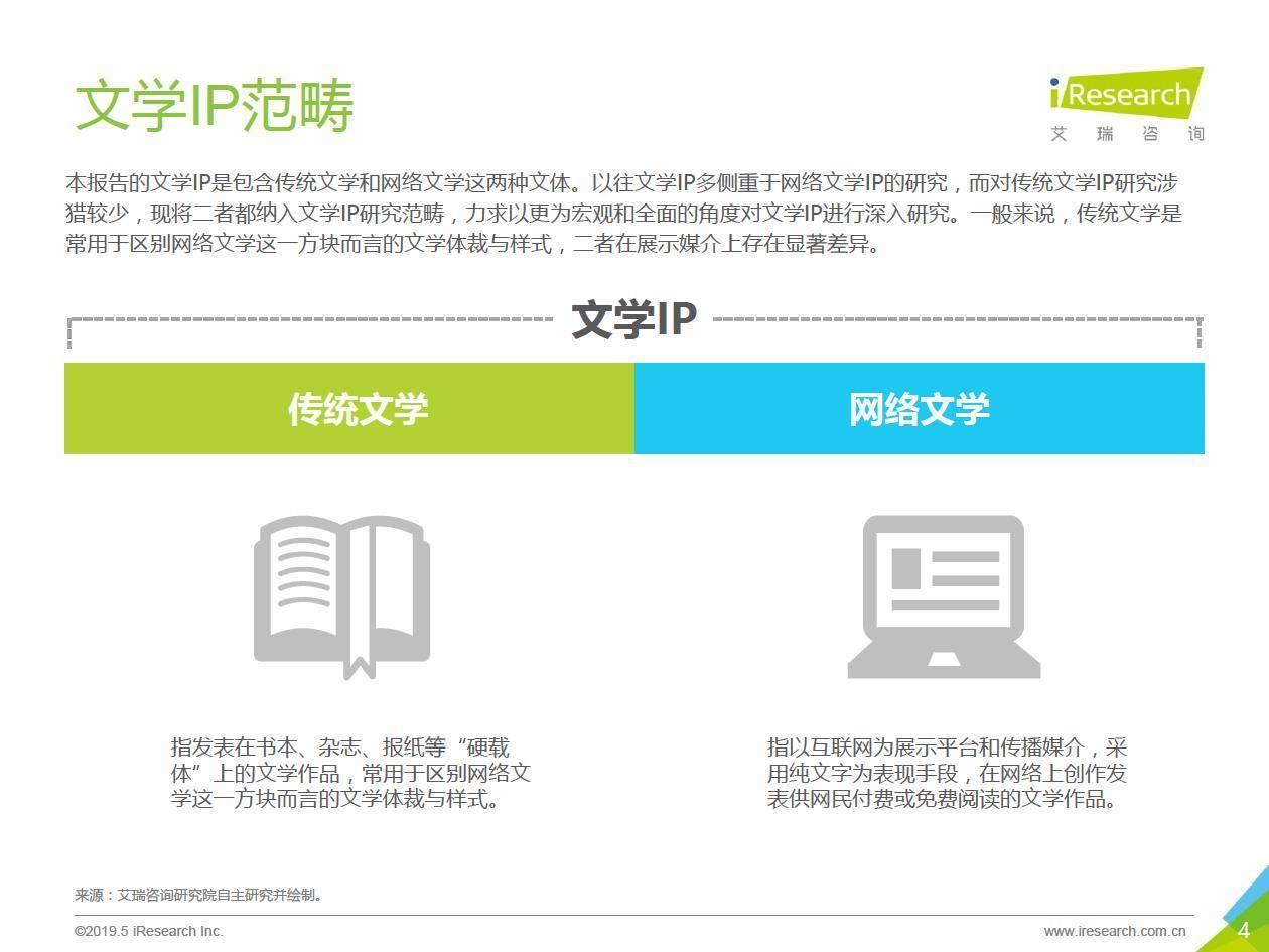 艾瑞咨询:2019中国文学IP泛娱乐开发报告