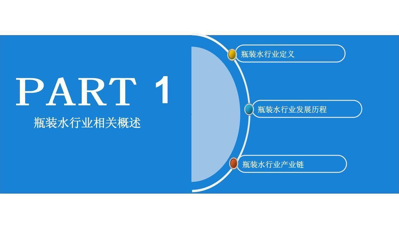中商文库:2019年瓶装水行业市场前景研究报告