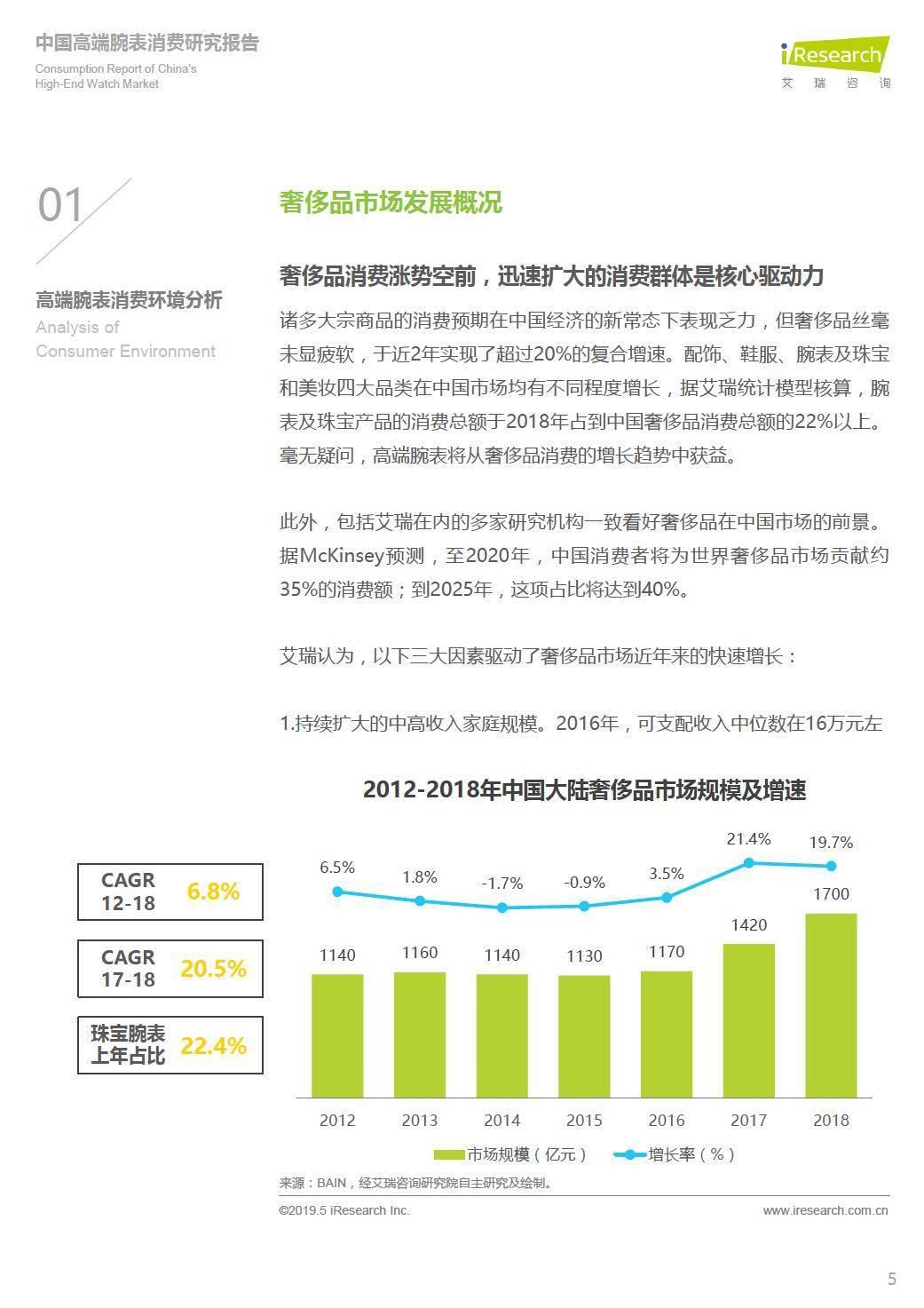 艾瑞咨询:2019年中国高端腕表消费研究报告