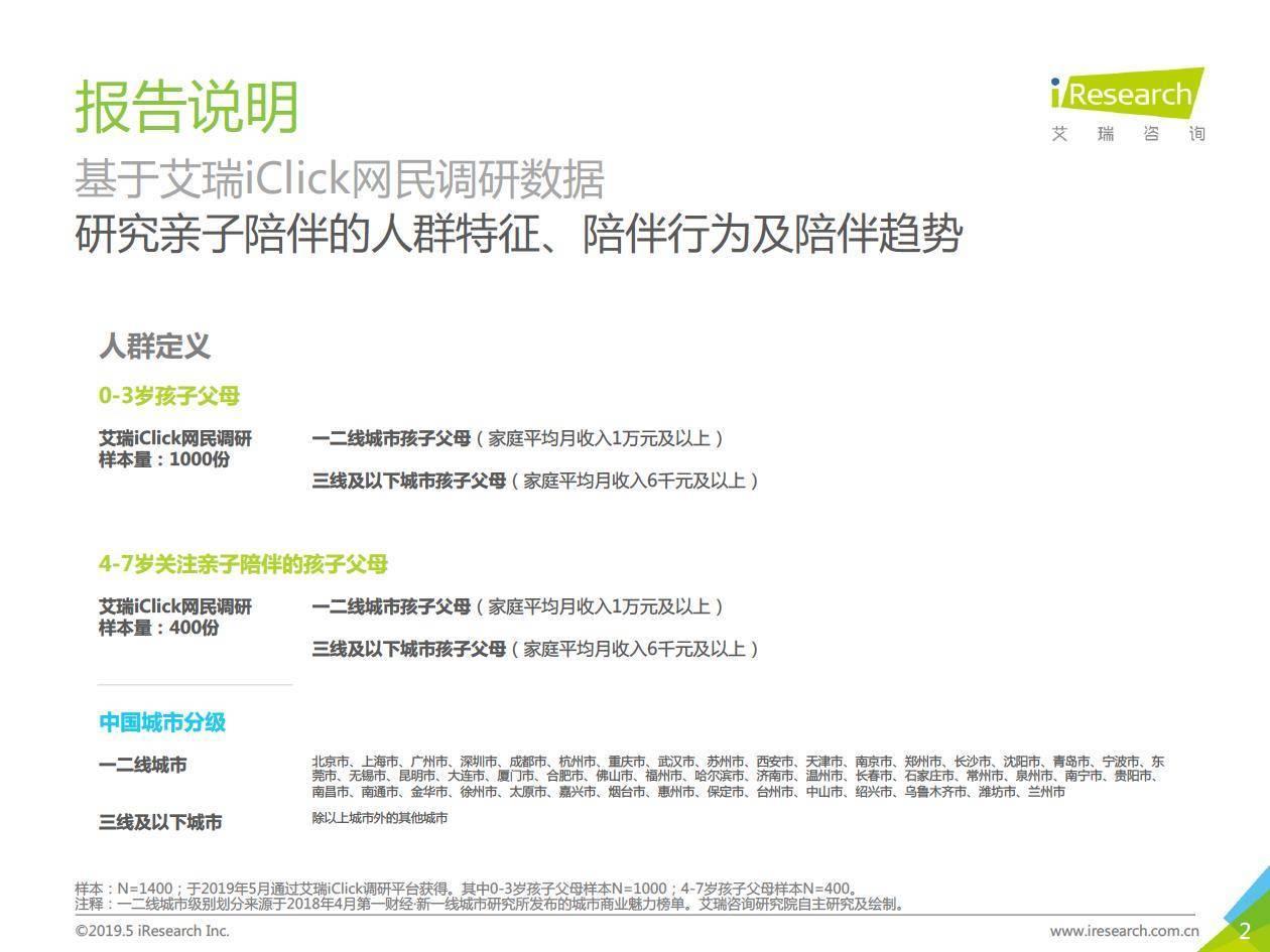 艾瑞咨询:2019年中国亲子陪伴质量研究报告