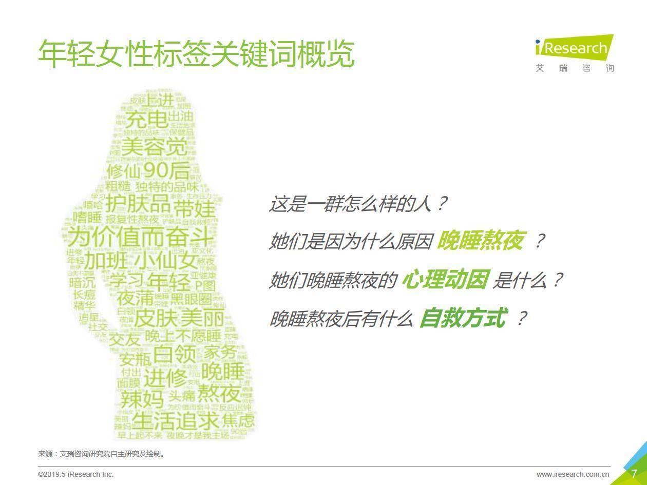 艾瑞咨询 :2019年中国年轻女性熬夜自救白皮书
