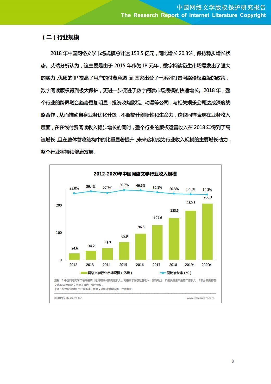 艾瑞咨询:2019年中国网络文学版权保护研究报告-简版