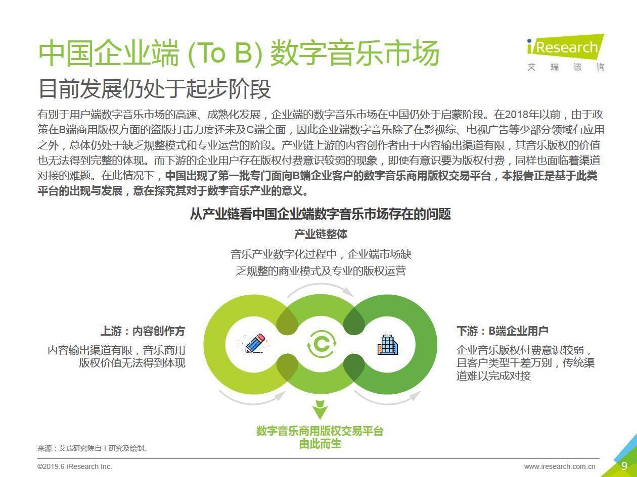 艾瑞咨询:2019年中国数字音乐商用版权市场研究报告