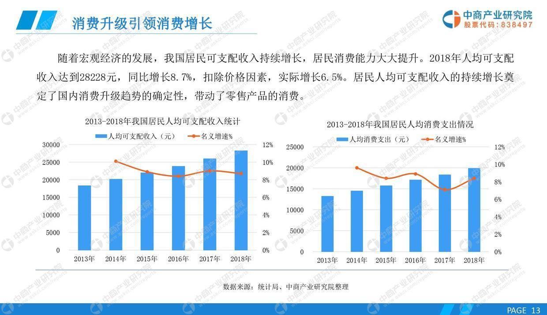 中商文库:2019年中国新零售行业市场前景研究报告
