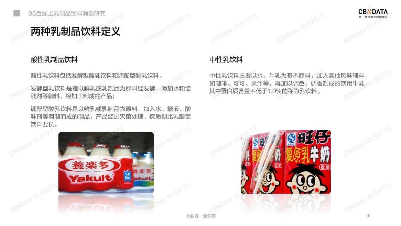 CBNData:95后线上乳制品饮料消费研究