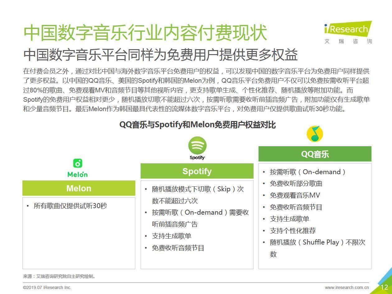 艾瑞咨询:2019年中国数字音乐内容付费发展研究报告