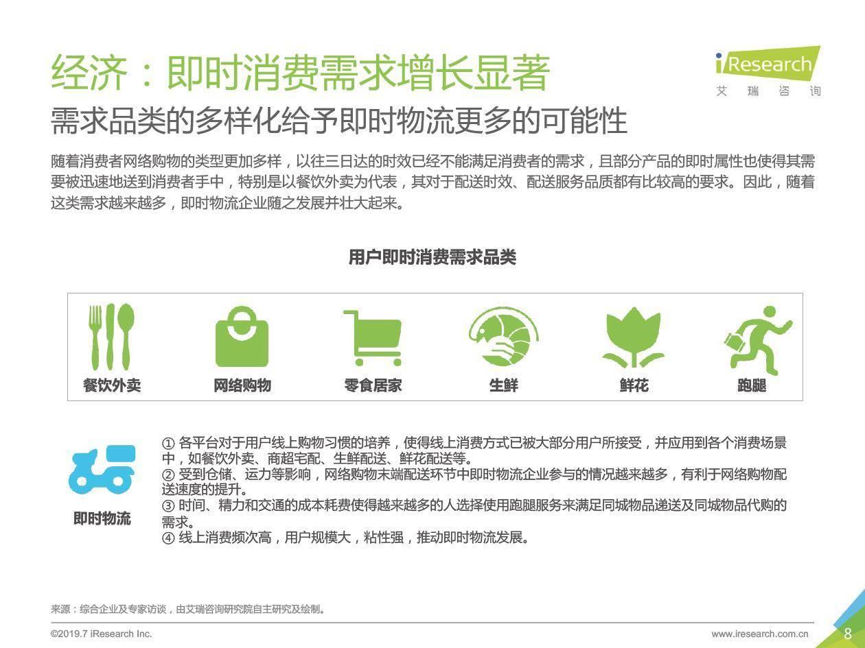 艾瑞咨询:2019年中国即时物流行业研究报告