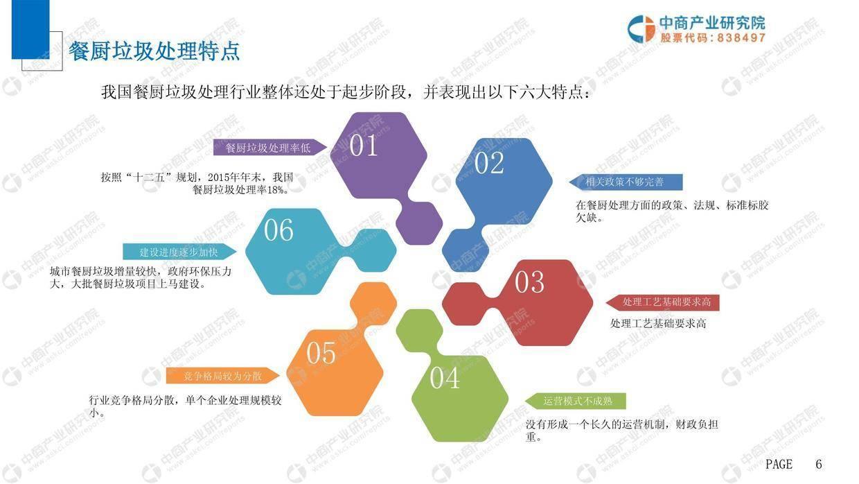 中商文库:2019年中国餐厨垃圾处理市场前景研究报告