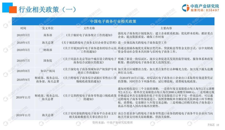 中商文库:2019年中国电子商务行业发展现状及市场前景研究报告