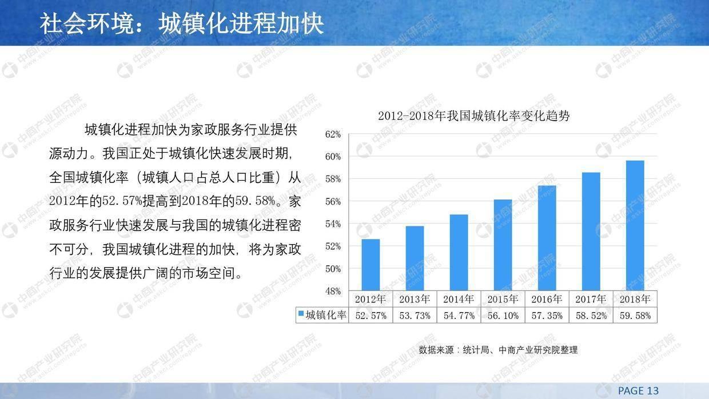 中商文库:2019年中国家政服务行业市场前景研究报告