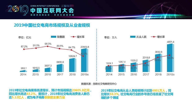 中商文库:2019中国社交电商行业发展报告