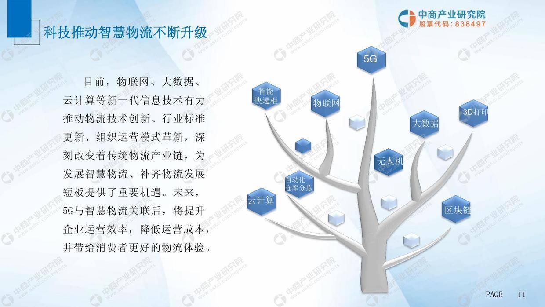 中商文库:2019年中国智慧物流市场前景研究报告