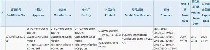 OPPO等首批8款5G手机已获3C认证