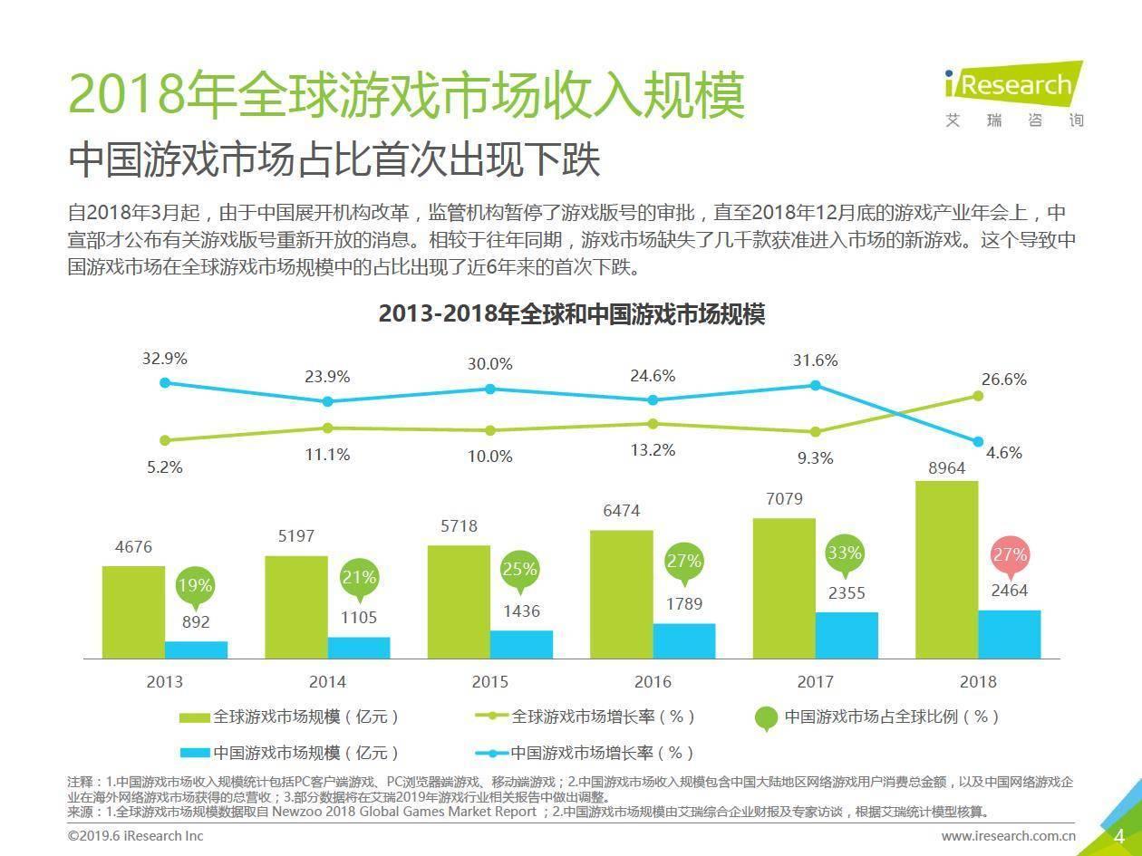 艾瑞咨询 :2019年中国移动游戏行业研究报告