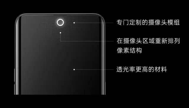 全球首发!OPPO屏下摄像头技术发布:透视全景屏