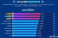 谁信号最好?鲁大师发布2019上半年信号榜:小米9排名第一
