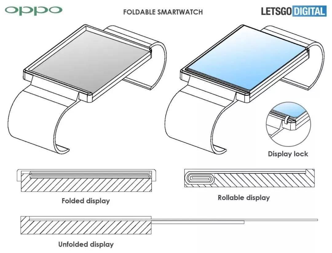 OPPO智能手表专利及渲染图亮相:配可折叠屏幕