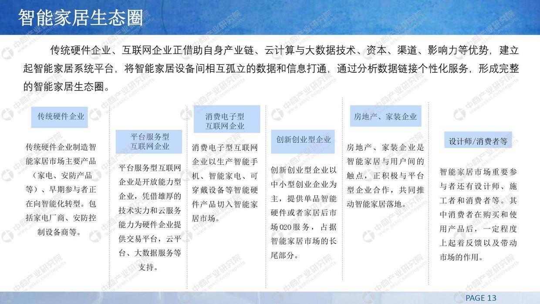 中商智库:2019年中国智能家居行业市场前景研究报告