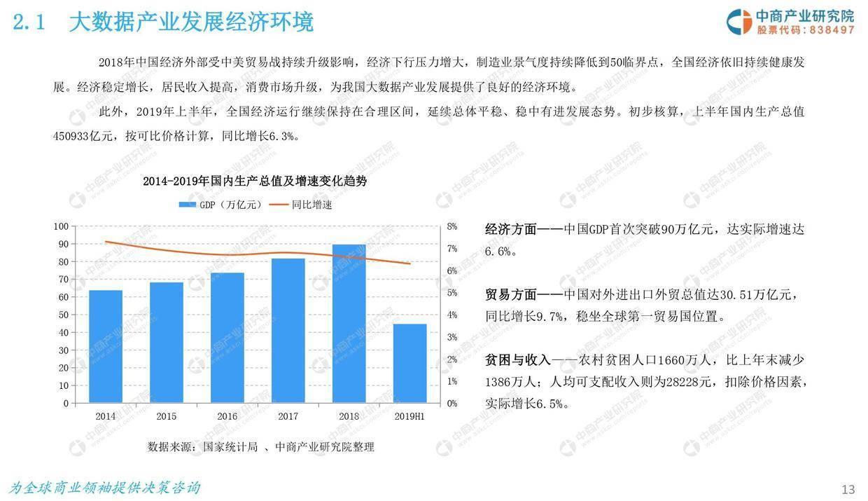 中商文库:2019年中国大数据产业市场前景研究报告